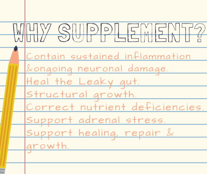why-supplement-graphic